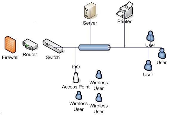 Digixtechnologies Voip Surveillance